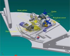 The off-axis units are used for source acquisition, guiding, and the measurements of the static telescope aberrations.