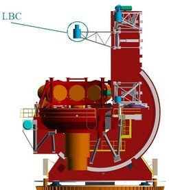 Location of the large binocular camera in the prime focus of the LBT.