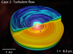 Hydrodynamic instabilities may lead to vortex formation and thus initiate dust concentration in the inner Protoplanetary disk (<100Au) or lead to direct gravitational collapse and giant planet collapse in the outer disk.<br />We investigate various scenarios for the stability and involved timescales of those features in shearing boxes, global 2D and 3D simulations.