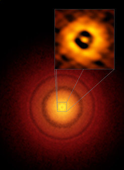 ALMA image of the protoplanetary disk around the young star TW Hydrae. The gaps visible in both parts of the image could be evidence for the presence of planets. The inset image shows the inner region of the disk, showing a gap at around the same distance from the star as the Earth-Sun distance in our own Solar system.