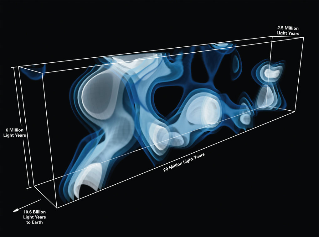 Figure 2: Close-up of 3D map of the distant Universe created by MPIA and UC astronomers. The filamentary structures seen in this map span distances of millions of light years, and represent the cosmic web at an earlier stage of cosmic evolution when the Universe was less than a quarter of its current age. The region of space seen here is at a distance of 10.8 billion years from Earth. The coloring represents the density of hydrogen gas tracing the cosmic web, with brighter colors representing higher density. The coloring represents the density of hydrogen gas tracing the cosmic web, with brighter colors representing higher density.