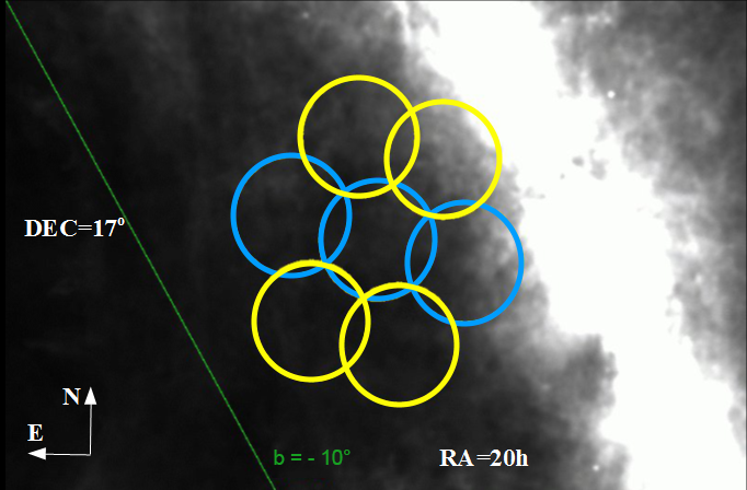 Dust map highlighting the seven individual fields periodically monitored by the Pan-Planets survey in the search for transiting extrasolar planets. The fields add up to a field of view of 42 square degrees. The blue and yellow circles indicate fields with long and short exposure times, respectively. The bright area in the map is the plane of the Milky Way.