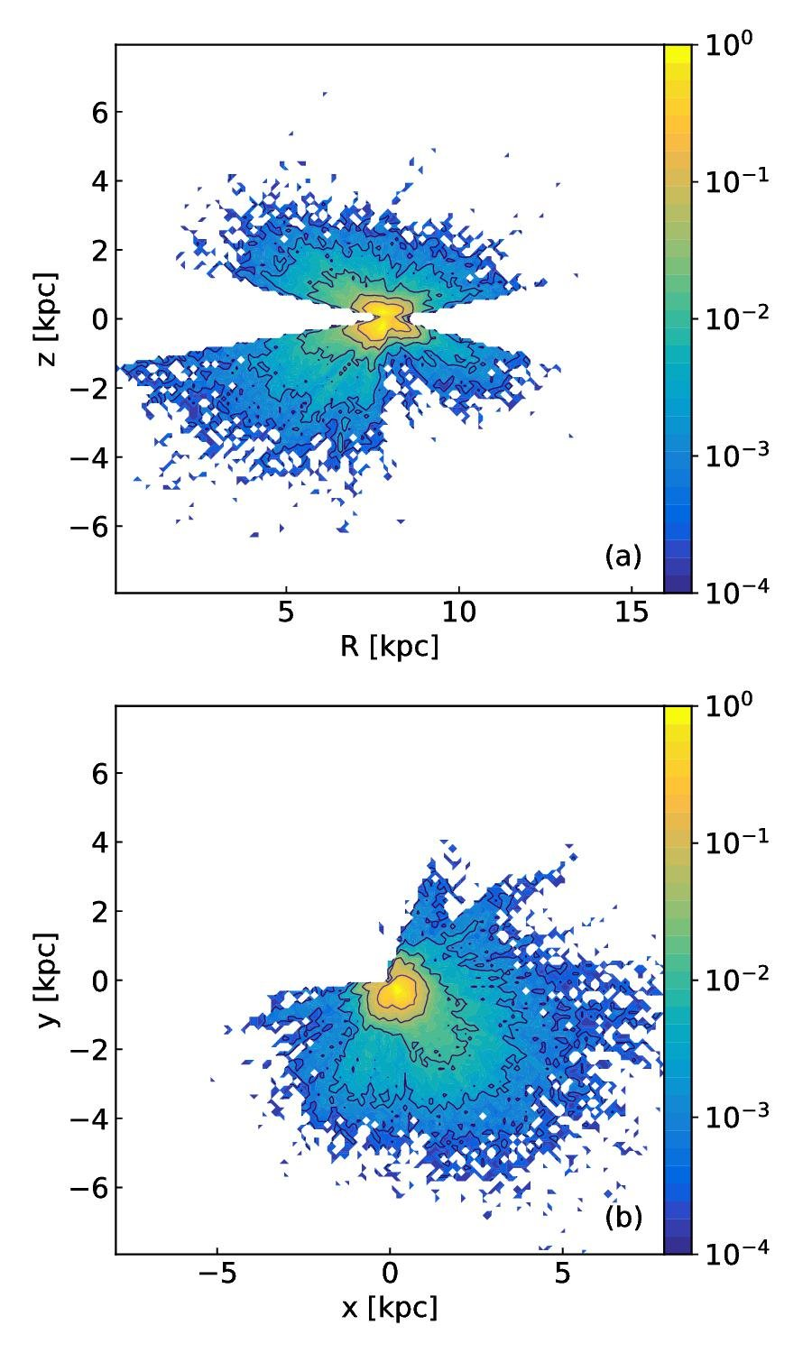 Normalised density distribution of the 340,000 stars observed by GALAH. White regions are areas, in which the survey team has not observed stars, because they are either to close to the Galactic plane (with heights z above the plane close to 0) or too far away.<br /> The upper plot is showing the Galacto-centric radius (R) and height above the Galactic plane (z) with the Sun at (8,0).<br /> The lower panel shows the distance from the Sun (0,0) as a phase-on view in Galactic coordinates (x,y), where the Galactic Centre is at x=8.