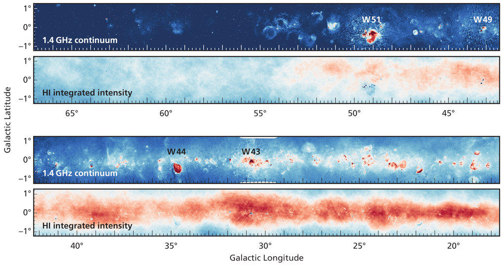 False-colour representation of the radio emission in the Milky Way from the THOR survey at a wavelength of about 21 cm. The upper band (1.4 GHz continuum) shows the emission from different sources, while the lower bands show the distribution of atomic hydrogen.