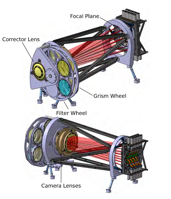 The Near-Infrared Spectrometer and Photometer (NISP) for the Euclid space telescope