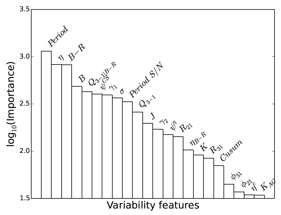 Machine Learning Zoom - Quantum Computing