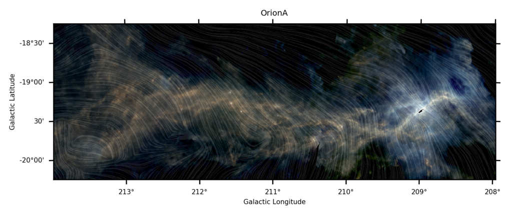 Fig. 1: Infrared light and magnetic field lines toward the Orion A cloud, revealed by the Herschel and Planck space observatories. With enough gas to form tens of thousands of stars like the Sun, this is the most nearby site of high-mass star formation. The colours indicate the light emitted by interstellar dust grains. The grey bands show the orientation of the magnetic field.