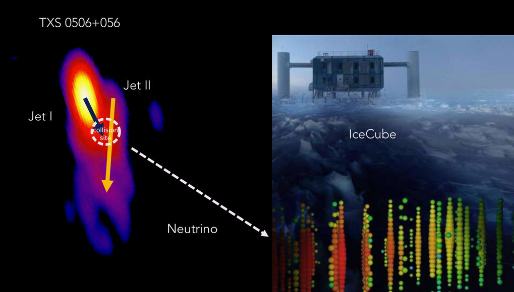 Puzzle solved? The neutrino event IceCube 170922A most probably happened as a result of the interaction between two jets in the faraway galaxy TXS 0506+056.