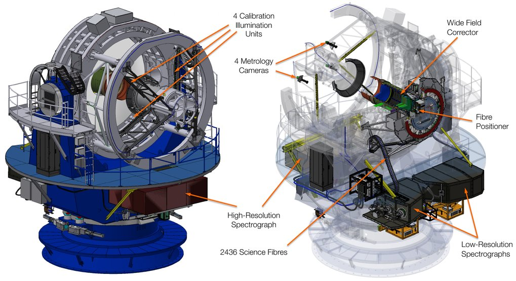 4-metre Multi-Object Spectroscopic Telescope – for ESO/VISTA. Contact scientist at MPIA: Maria Bergemann/Wolfgang Gässler